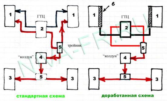 shema dorabotki tormozov - Тюнинг передних суппортов на ниве